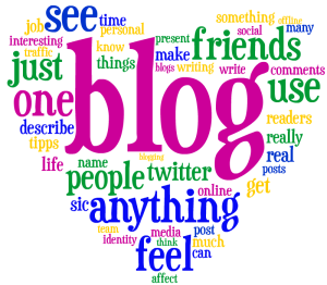 "Tagcloud zum Thema ""Blog"""